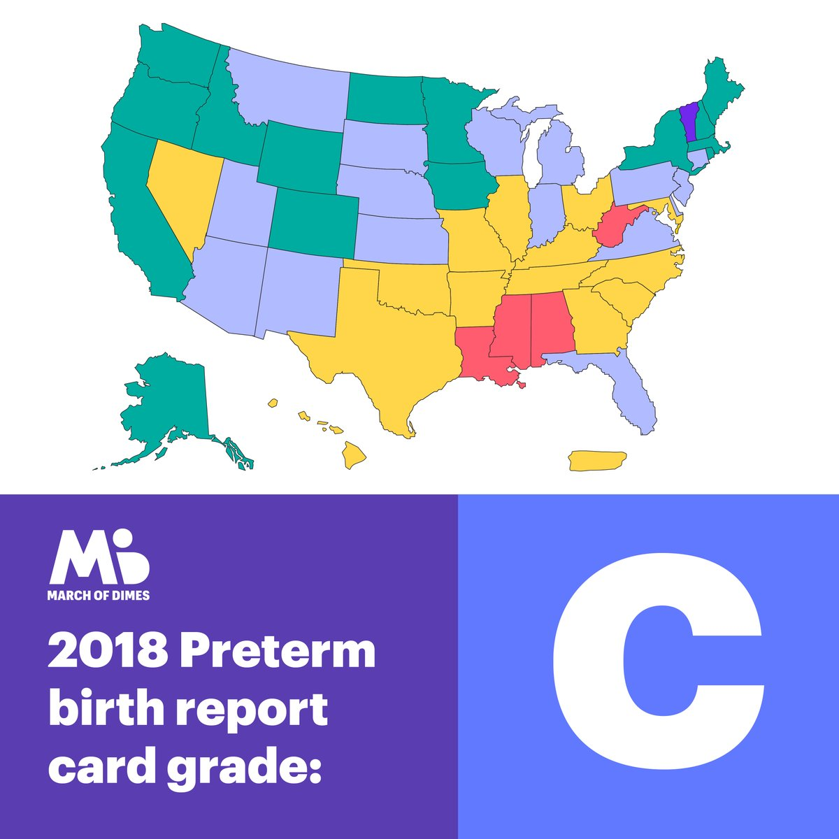 Premature Birth Report Cards grades are not so good this year
